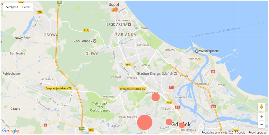 My top 7 places (for using phone) in Gdansk.