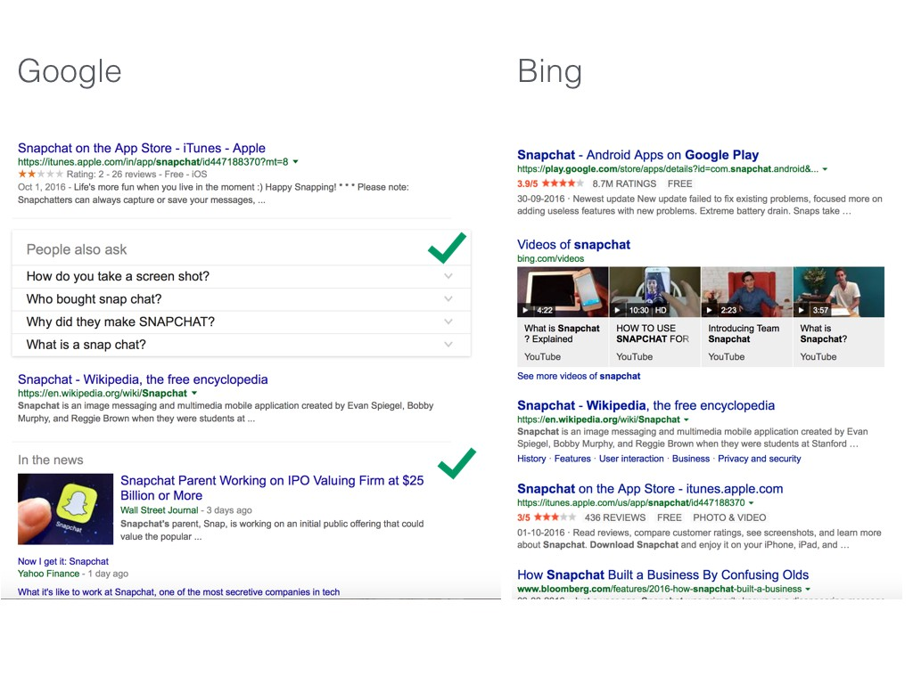 Search Resultsparison Of Google And Bing For The Keyword Snapchat Clear  Facebook Search History