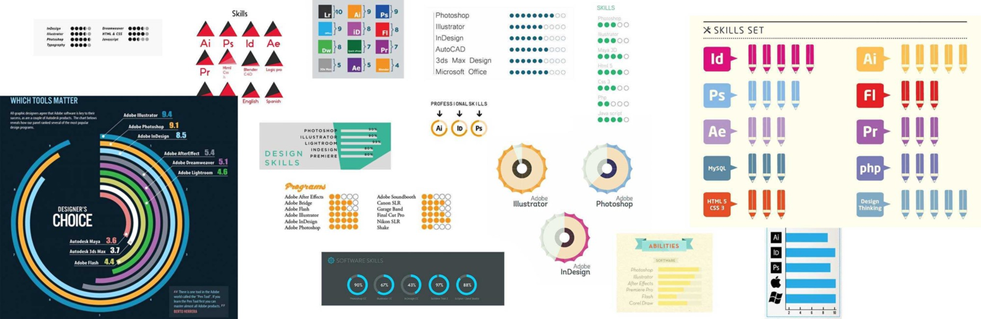 death to the infographic cv  u2013 don u0026 39 t panic  just hire