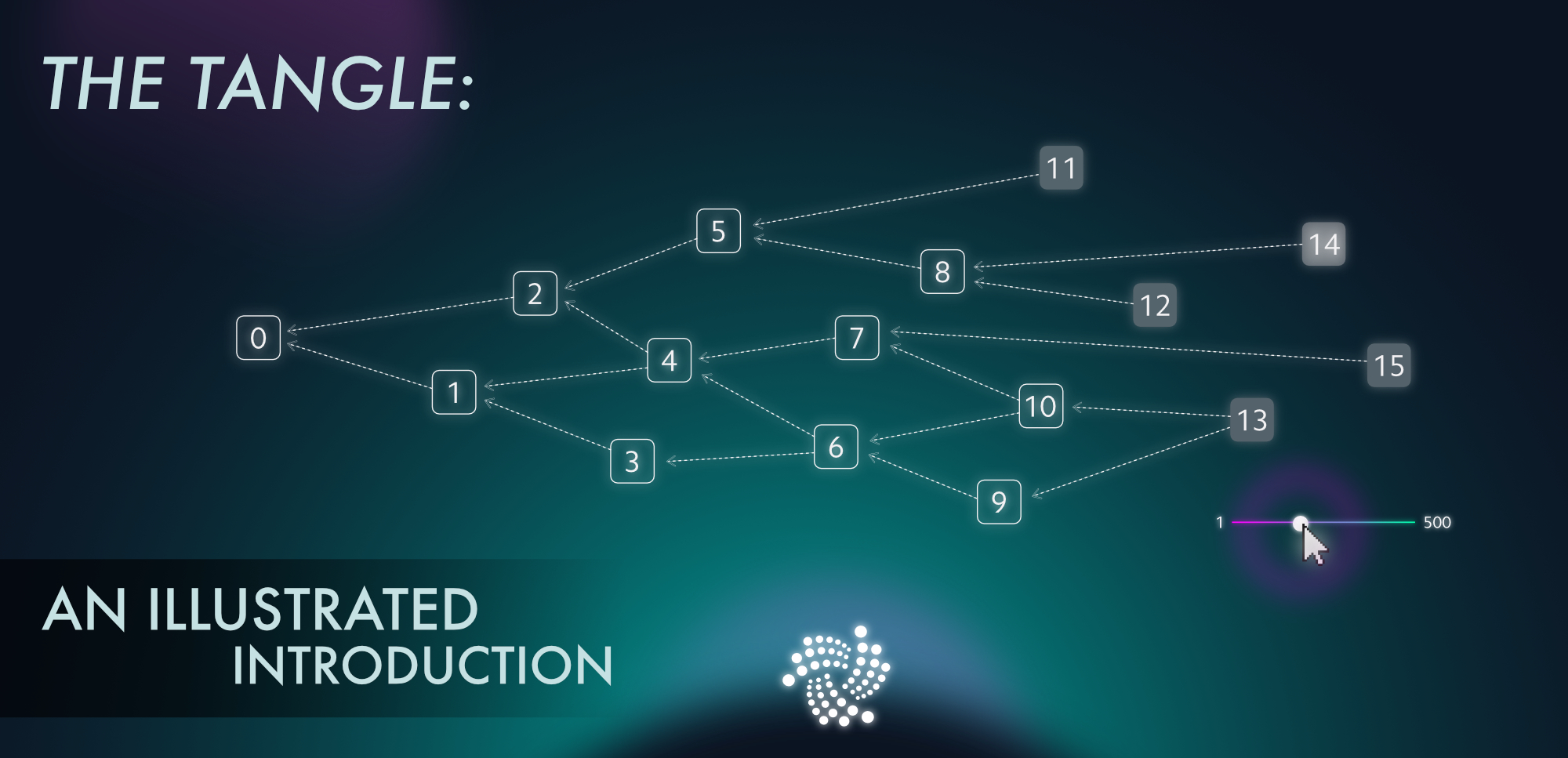 the tangle an illustrated introduction iota