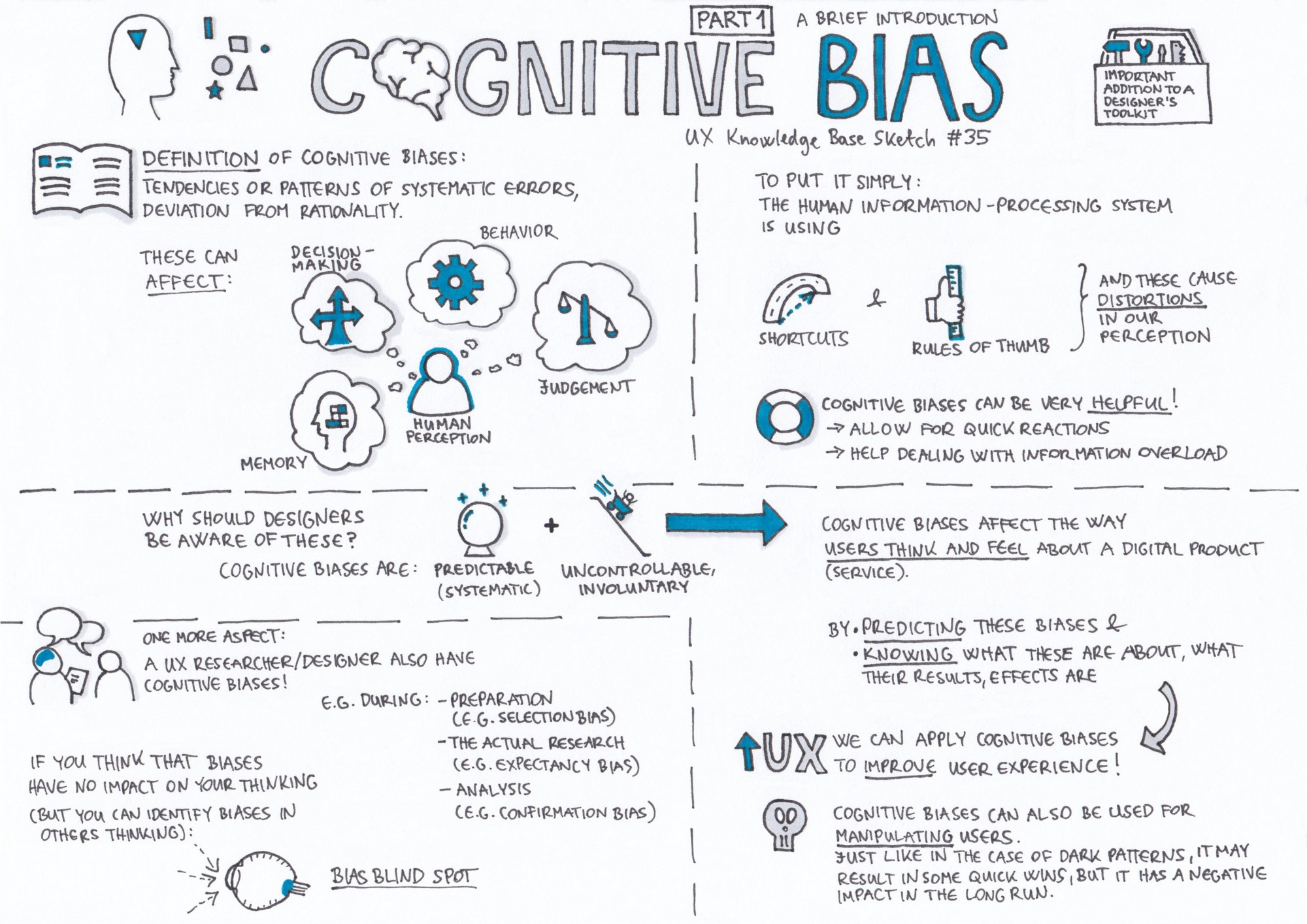 cognitive bias — part 1 – ux knowledge base sketch