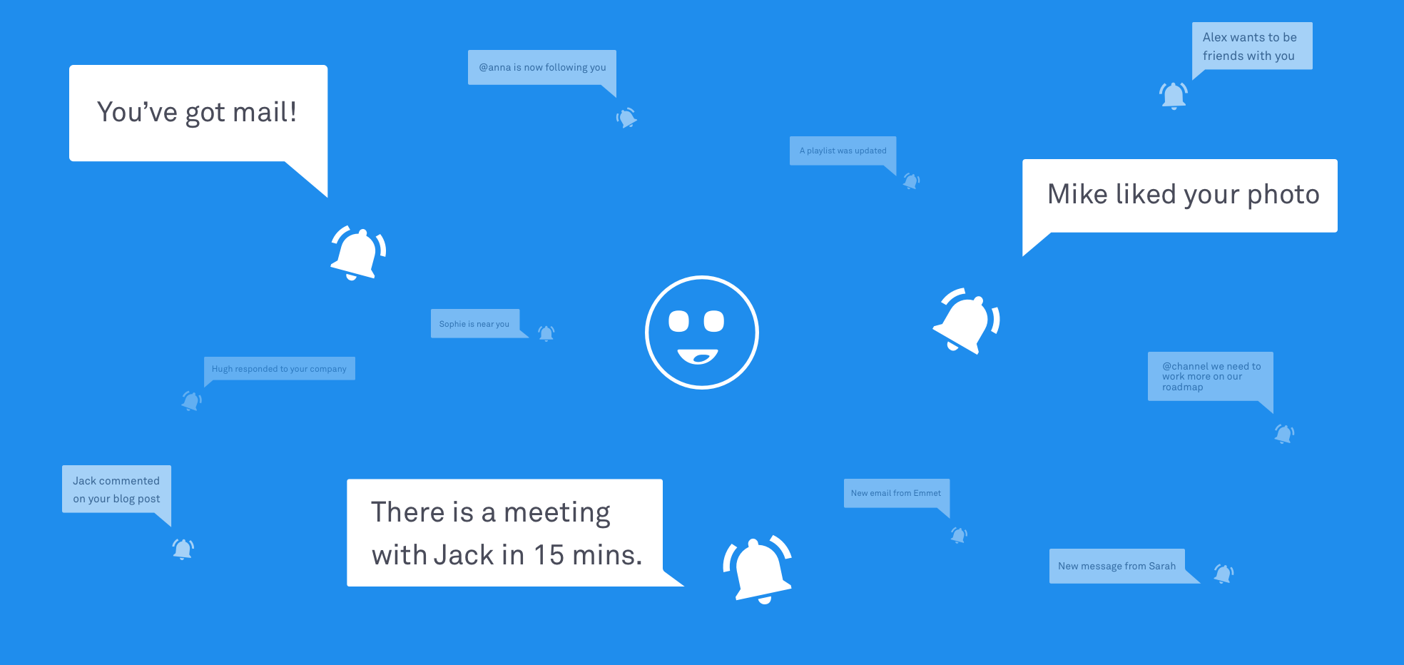 Designing Smart Notifications Intercom Medium