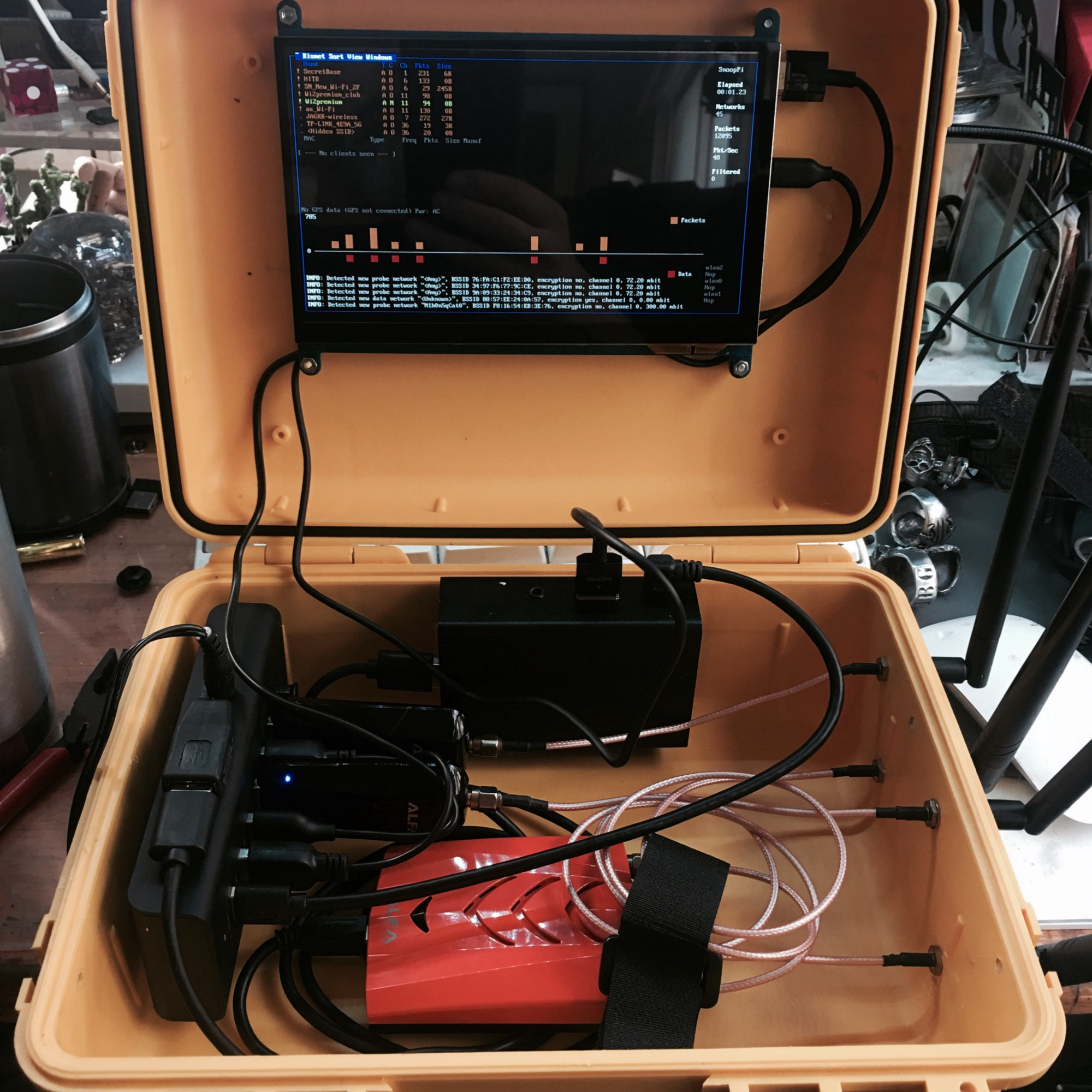 Snooppi A Raspberry Pi Based Wifi Packet Capture Workhorse Part Wiring Stable Block 1 N For