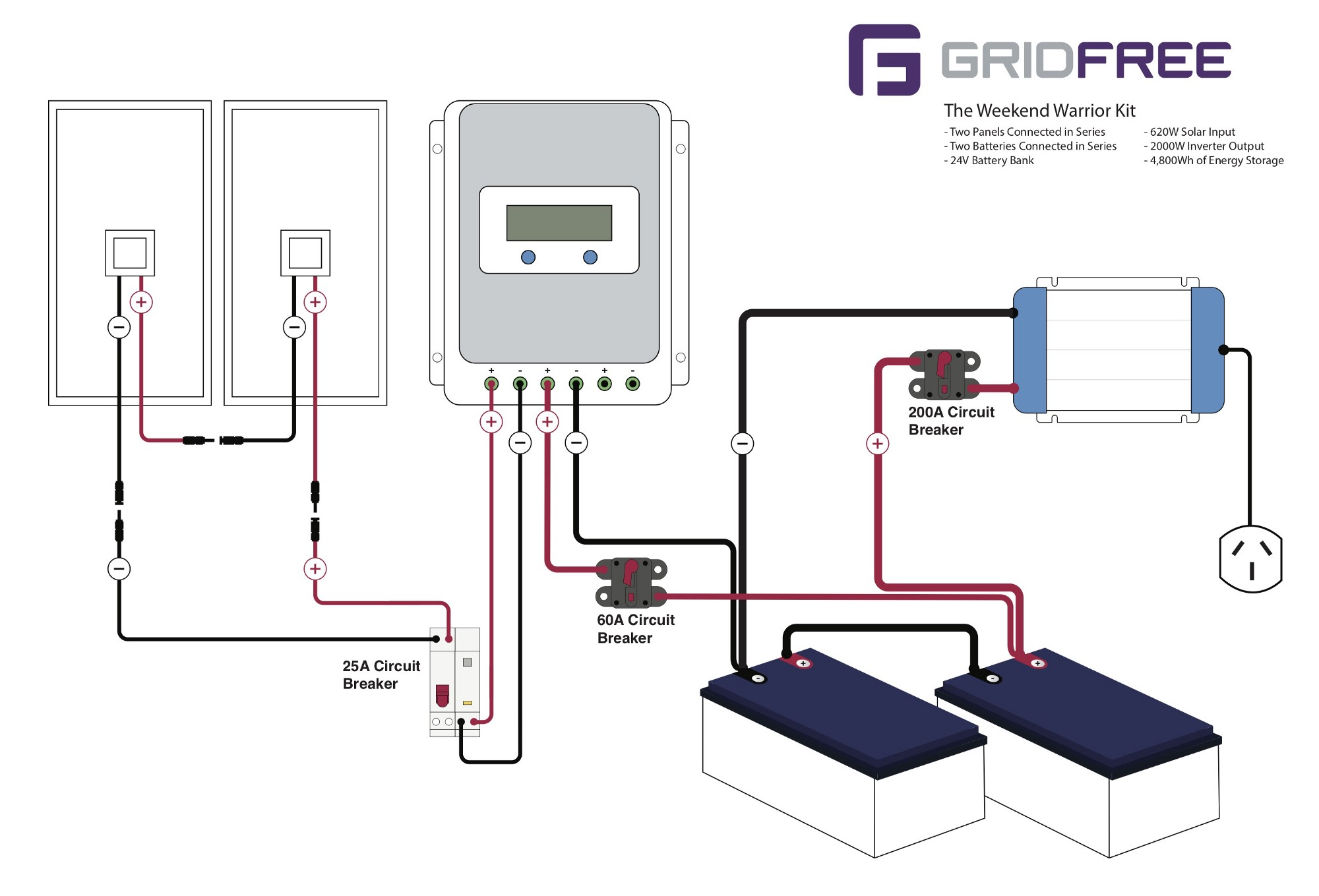 Diy Off Grid Solar Guidebook Zed Medium Installation Wiring Diagram In This Blog We Will Talk About Parallel And Series Connection For Both Batteries Panels Explaingridfreestore