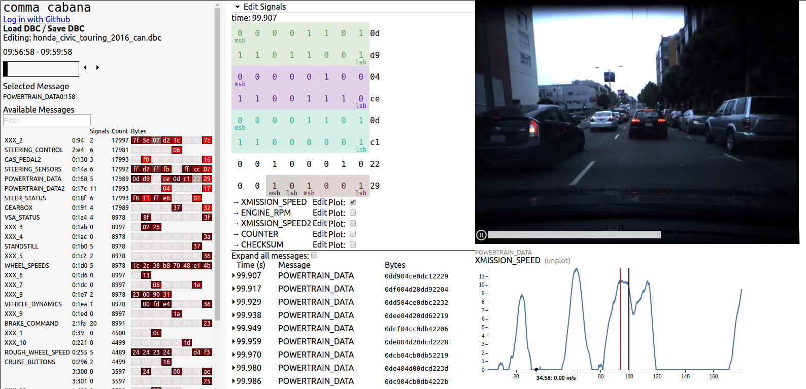 A Panda And Cabana How To Get Started Car Hacking With Commaai 2010 Prius Obd Ii Wiring Diagram On The Left Youll Find All Signals From Your In Middle Signal You Are Currently Editing Right Driving Video Graphs