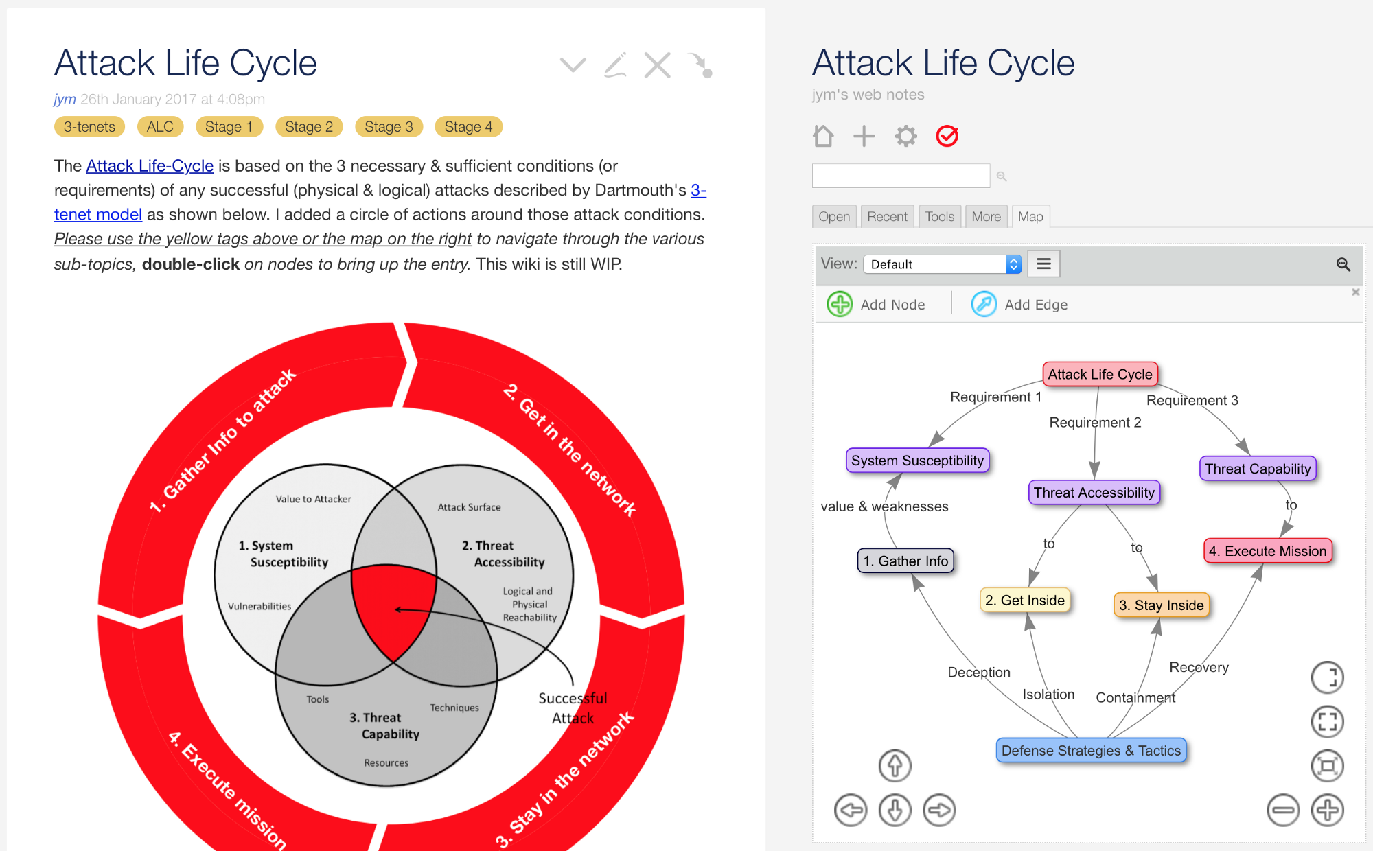 Read only mind map wiki jym medium after evaluating a number of mind map services on desktopios browsers apps i finally settled with httptiddlymap which is essentially powered by ccuart Choice Image