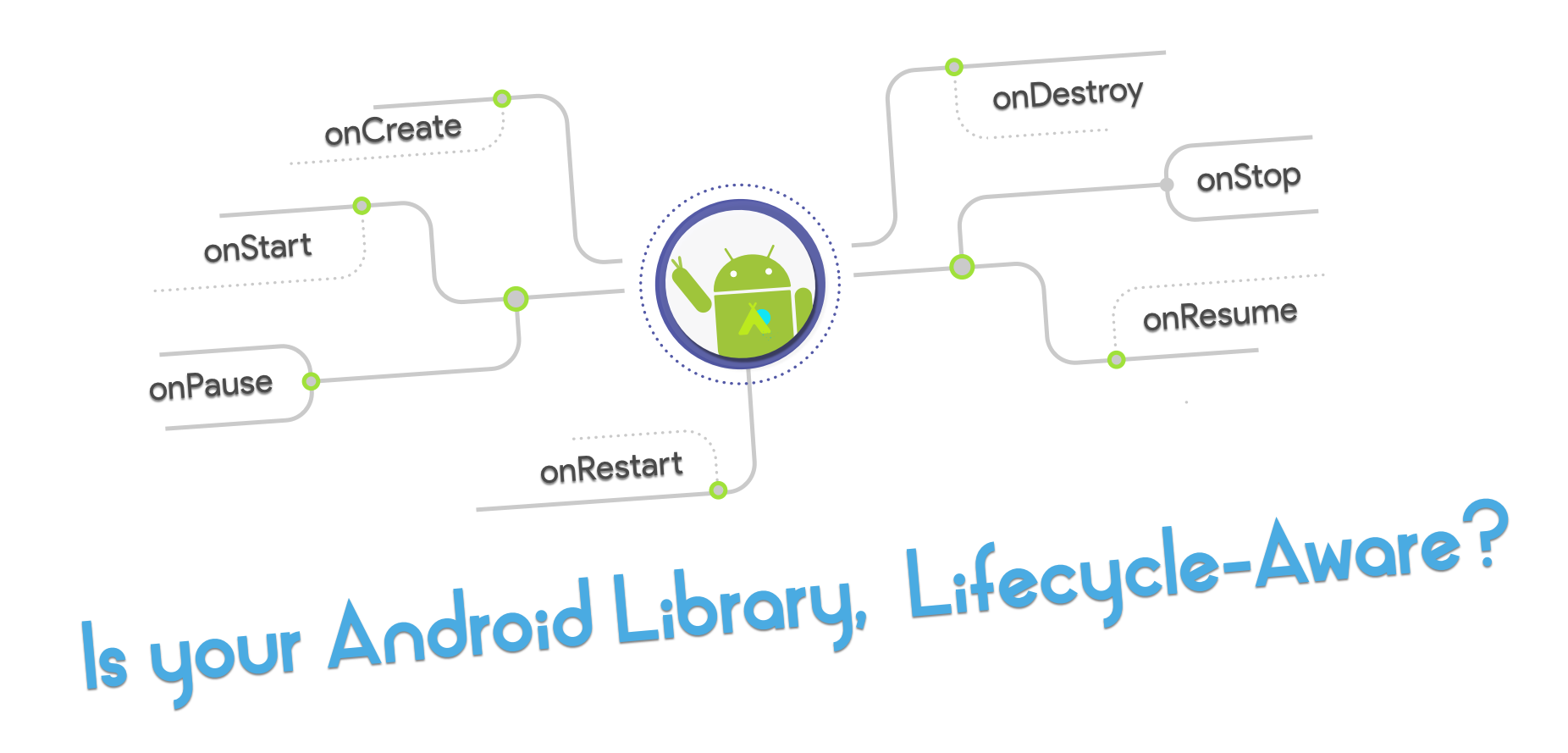 Image Library Android - The Best Library 2018