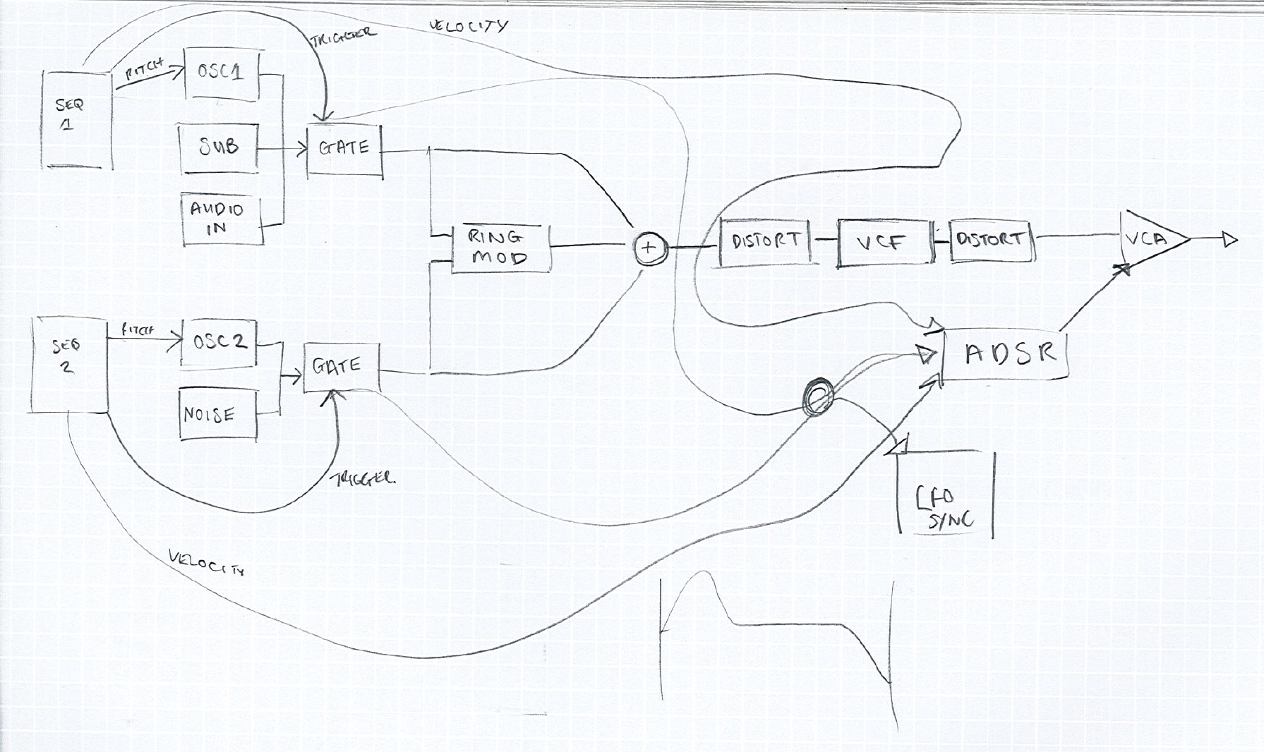 Circuit Mono Station Behind The Scenes Novation Notes Medium Schematic Of A Sketch From Alex Lucas Notebook Showing Basic