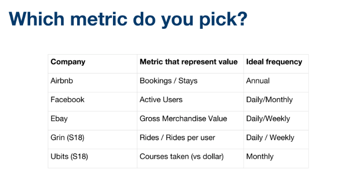Really think deeply about how to best represent in numbers the unique value add your company provides.