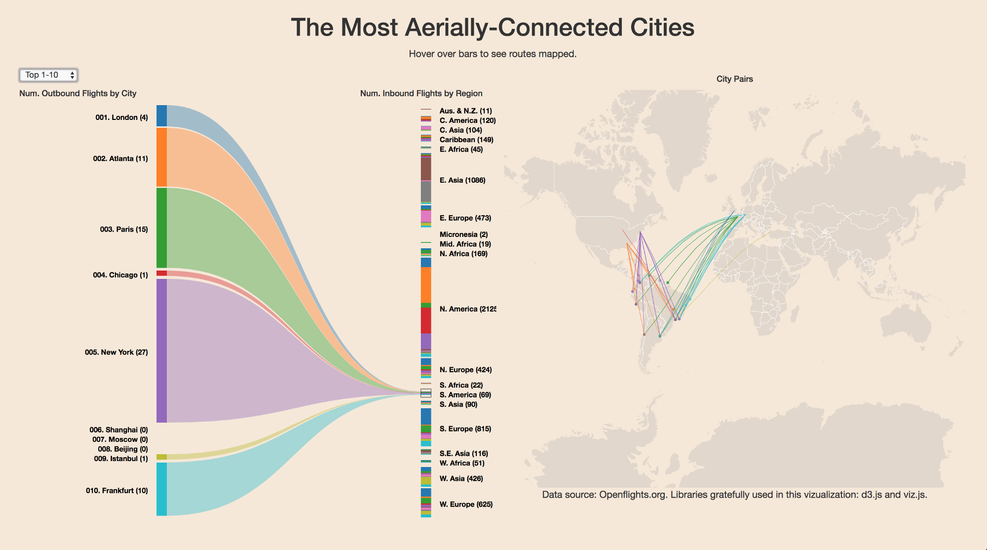 How Powerful/Aerially-Connected is Your City? – Towards Data Science