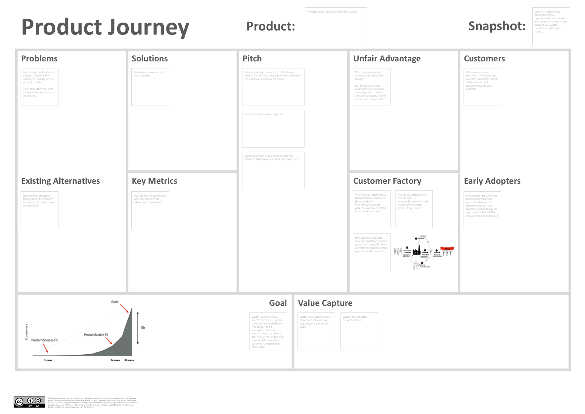 Business model canvas lean canvas product journey my adaptation of the lean canvas which in turn was an based on business model canvas accmission Image collections