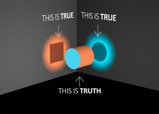 Figure 1: Viewing the same object from a different perspective can cause misconception [1].