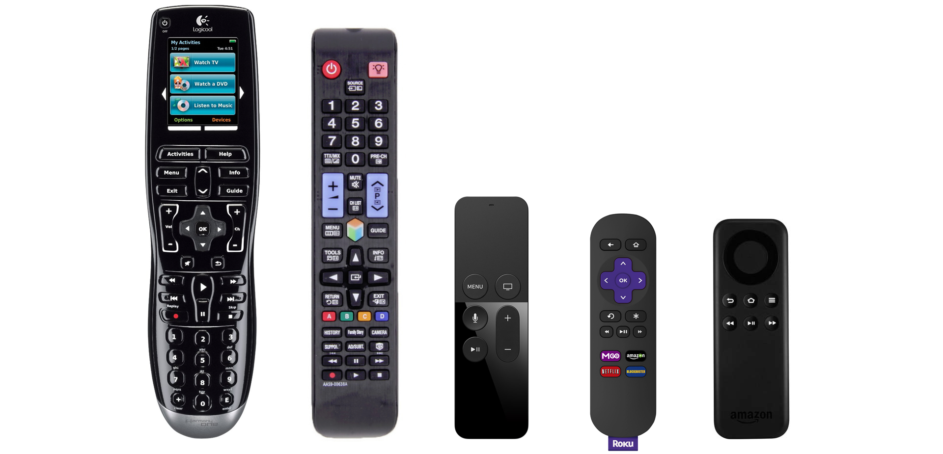 Designing For Television Part 1 This Also Medium Led Tv Diagram Movement Color Remote From Left To Right Logitech Harmony Samsung Smart Apple Roku Amazon Fire