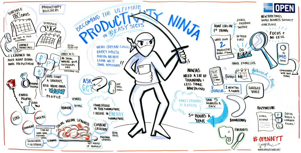 3 Easy Steps To Become The Ultimate Productivity Ninja