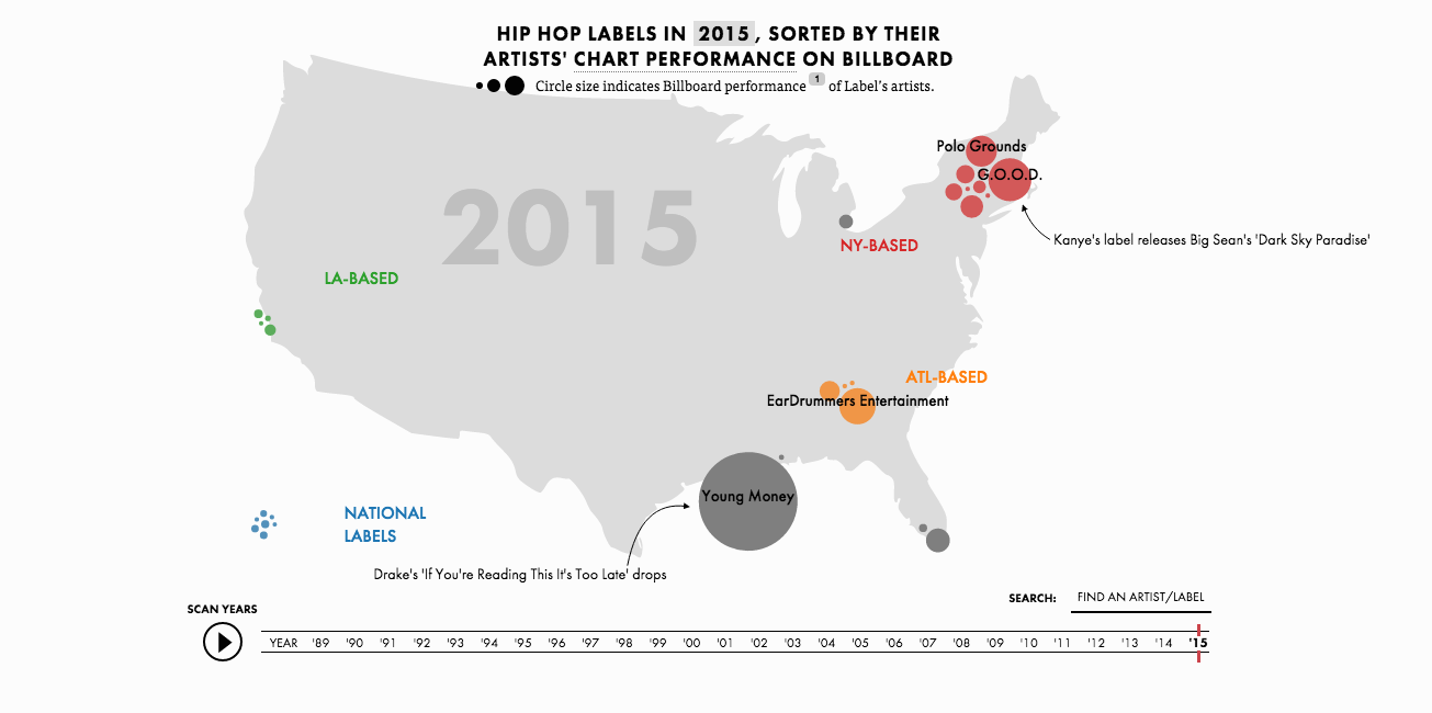 The most successful labels in hip hop a detailed analysis the only year in this five year span that young money had to share any comparable size of the pie is 2013 which marks another interesting rarity in the nvjuhfo Gallery