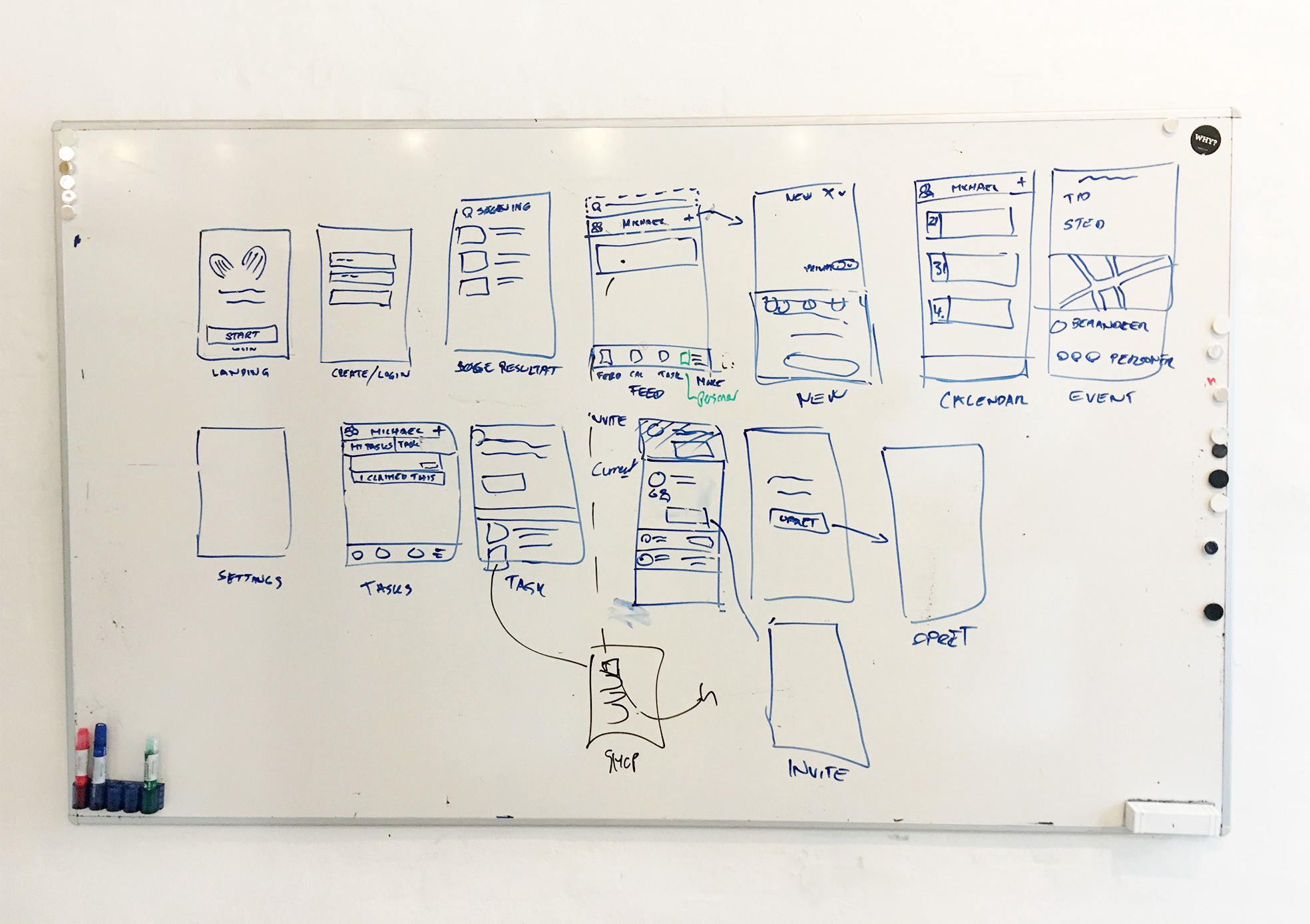 What Everyone Should Know About The Process of Designing Apps