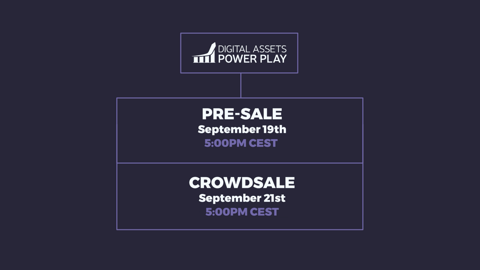 The Digital Assets Power Play Crowdsale— A Quick Overview