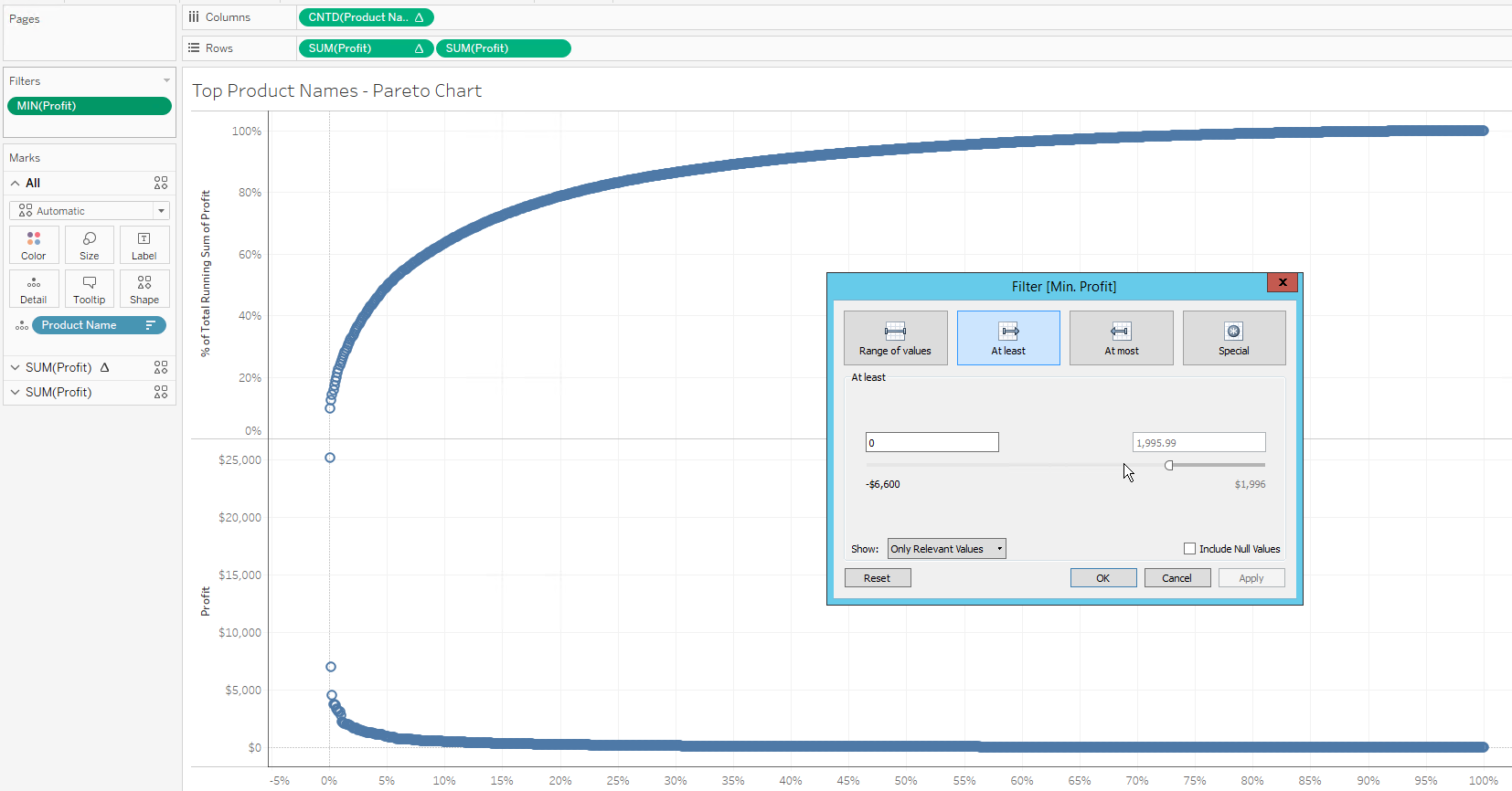 Tableau pareto chart 2080 top products customers right click on profit axis dual axis on the marks card change the sumprofit to area and of total running sum of profit to the line nvjuhfo Choice Image