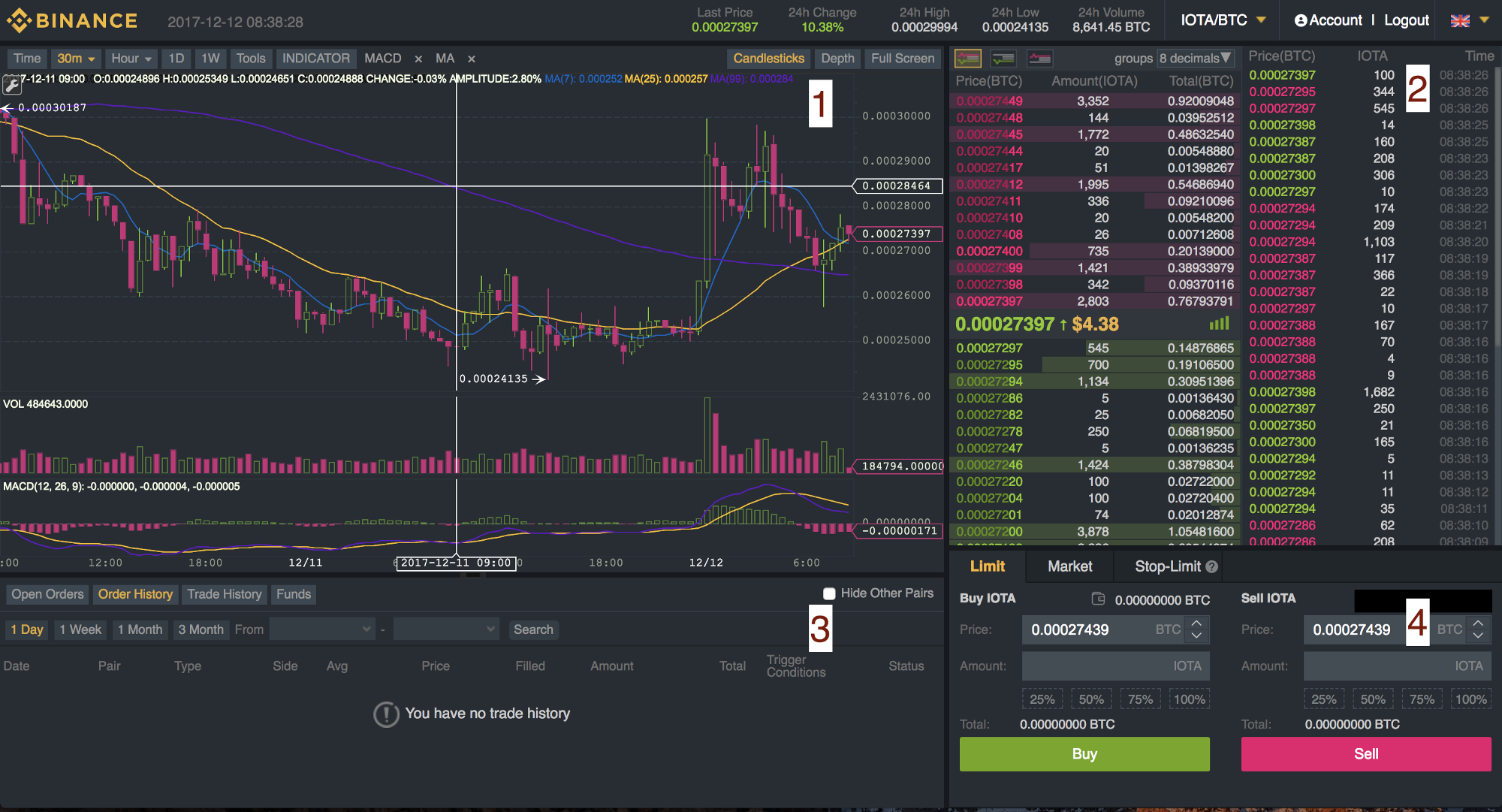Image result for Guide To Why and How To Open A Binance Account