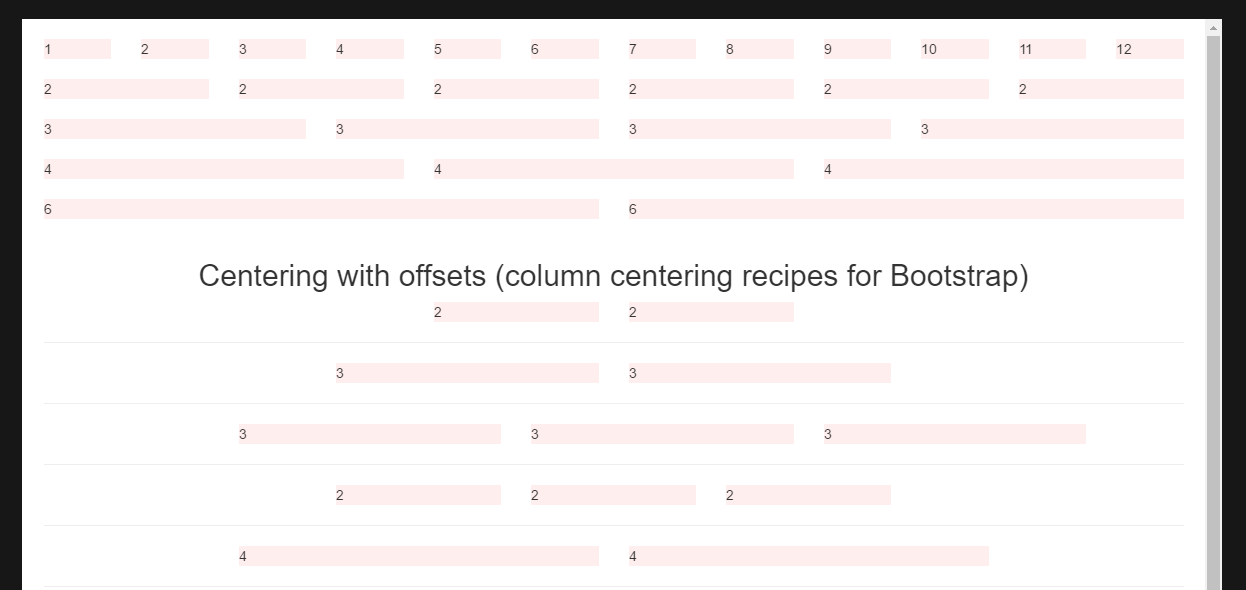 Bootstrap 4 is Getting Odd