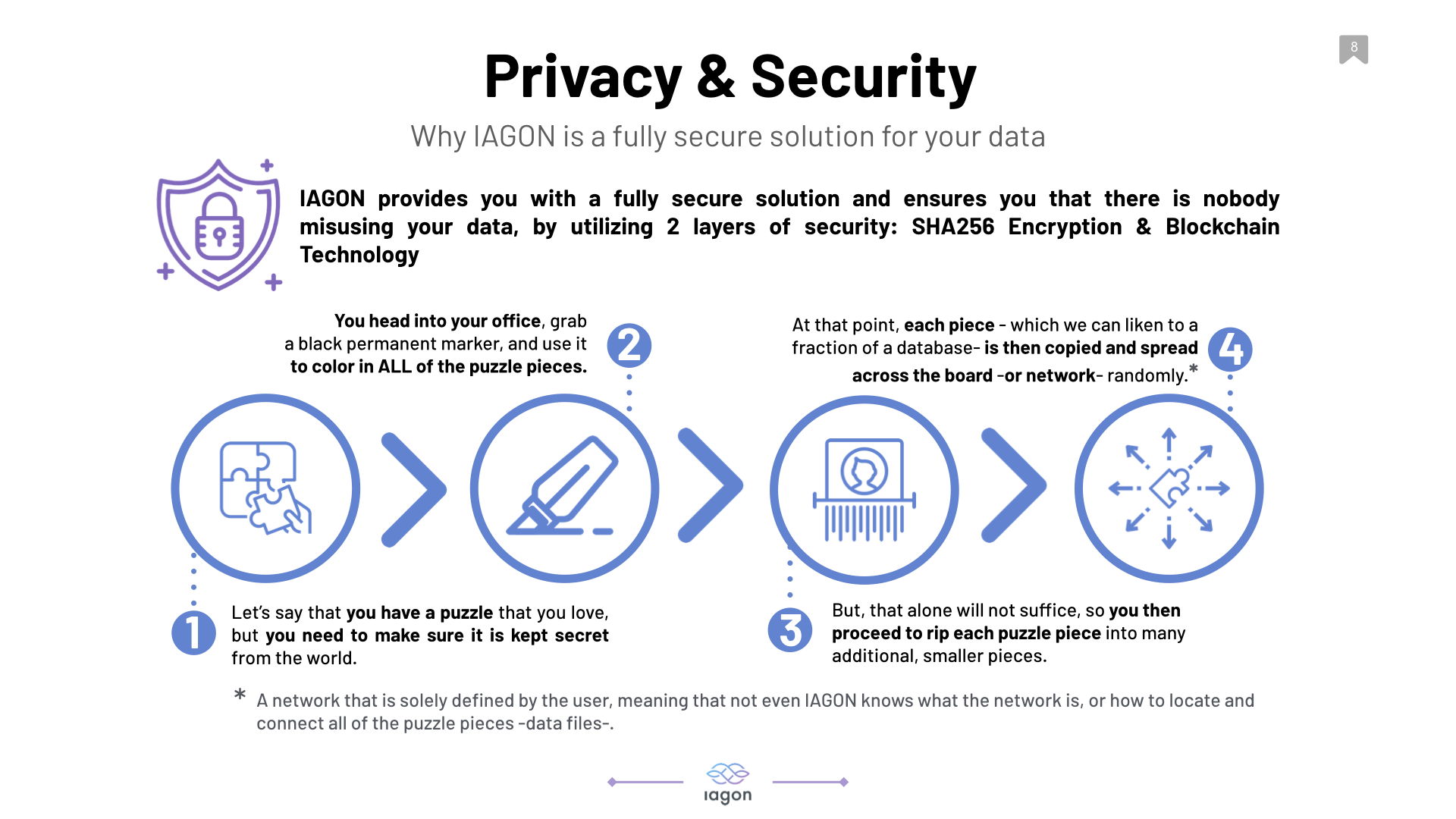 Iagon The Completely Secure Data Solution Official Medium Security Solutions Furthermore Centralized Have What Is Called A Lake Architecture Based On Implementation Of Nosql Central Database
