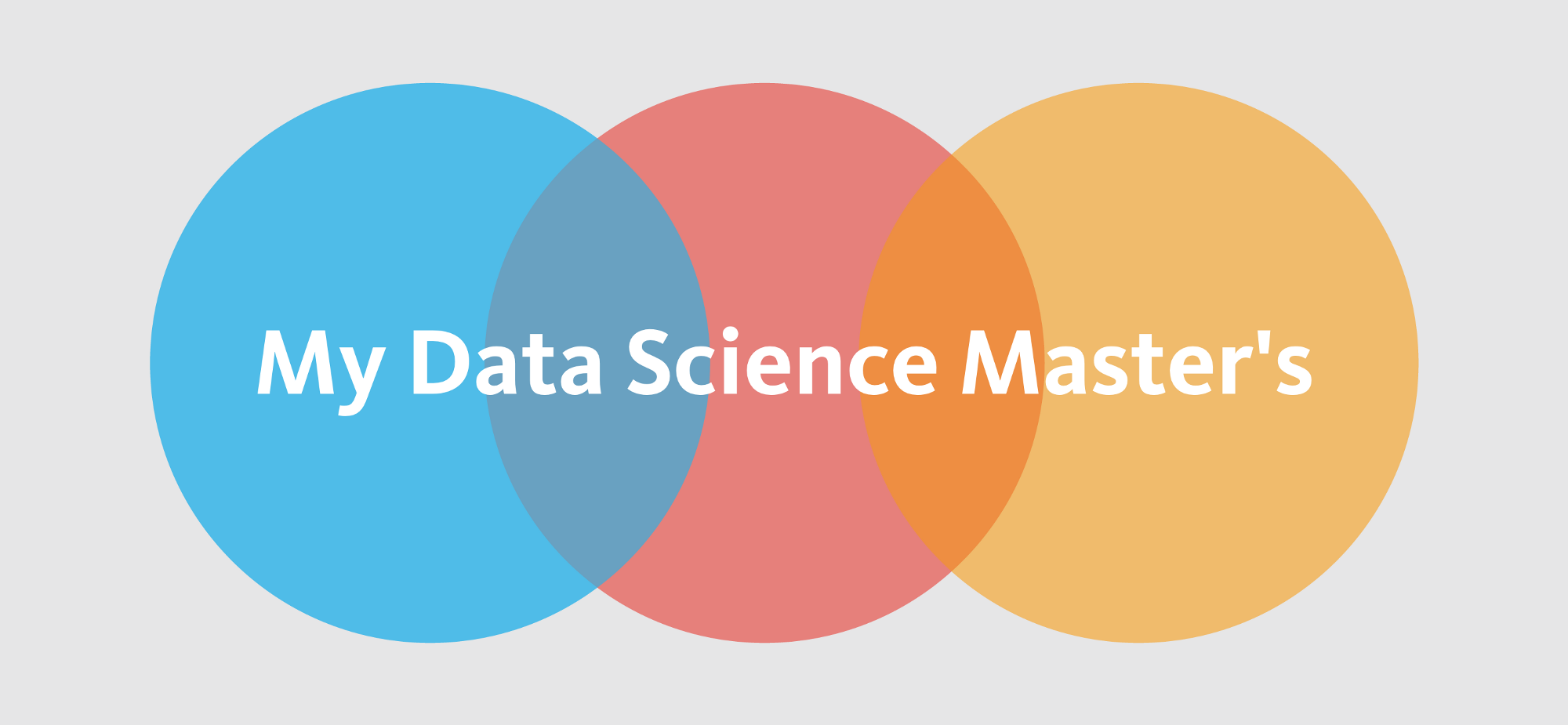 I Dropped Out Of School To Create My Own Data Science Masteru0027s U2014 Hereu0027s My  Curriculum
