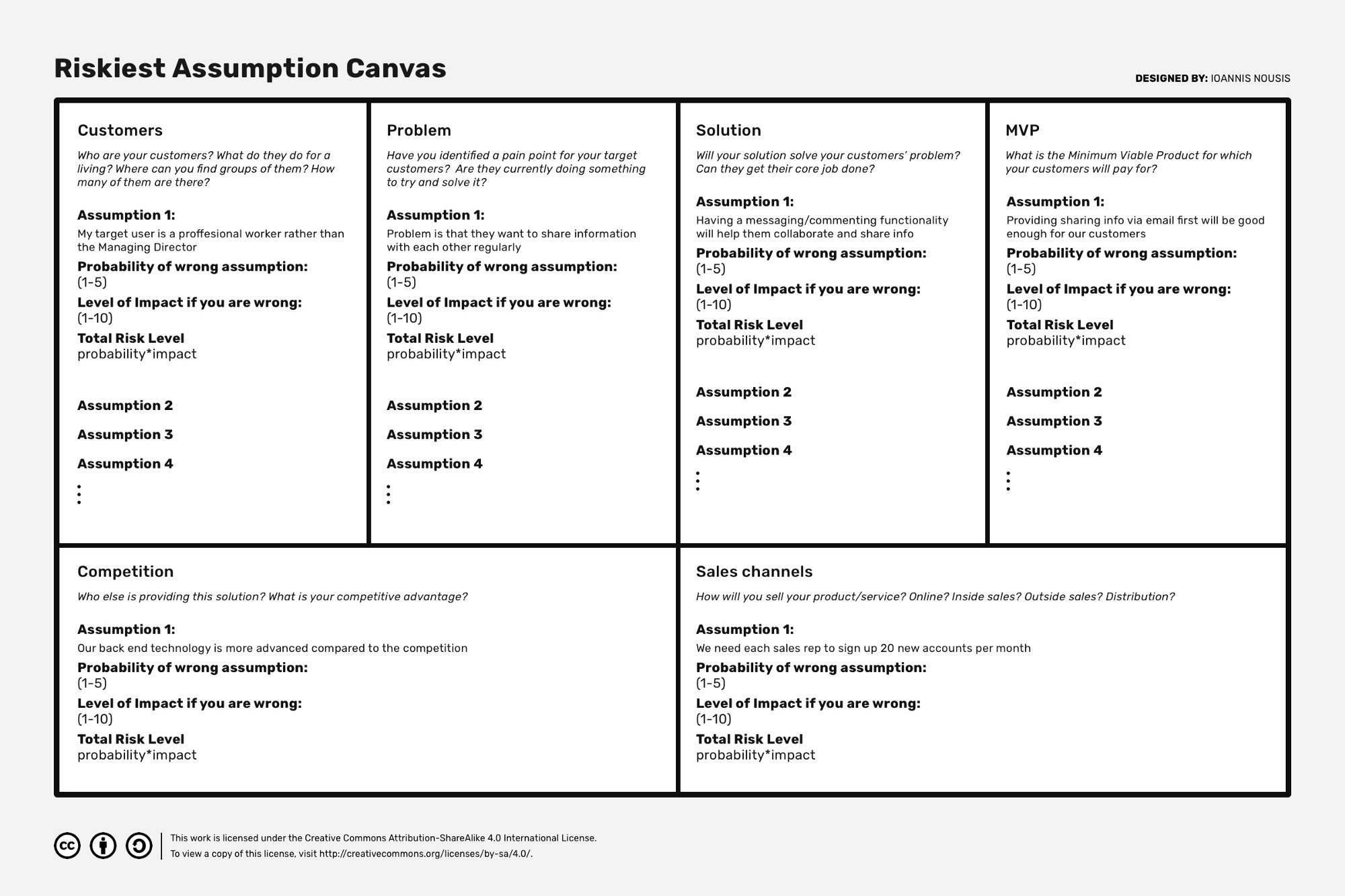 Introducing the Riskiest Assumption Canvas