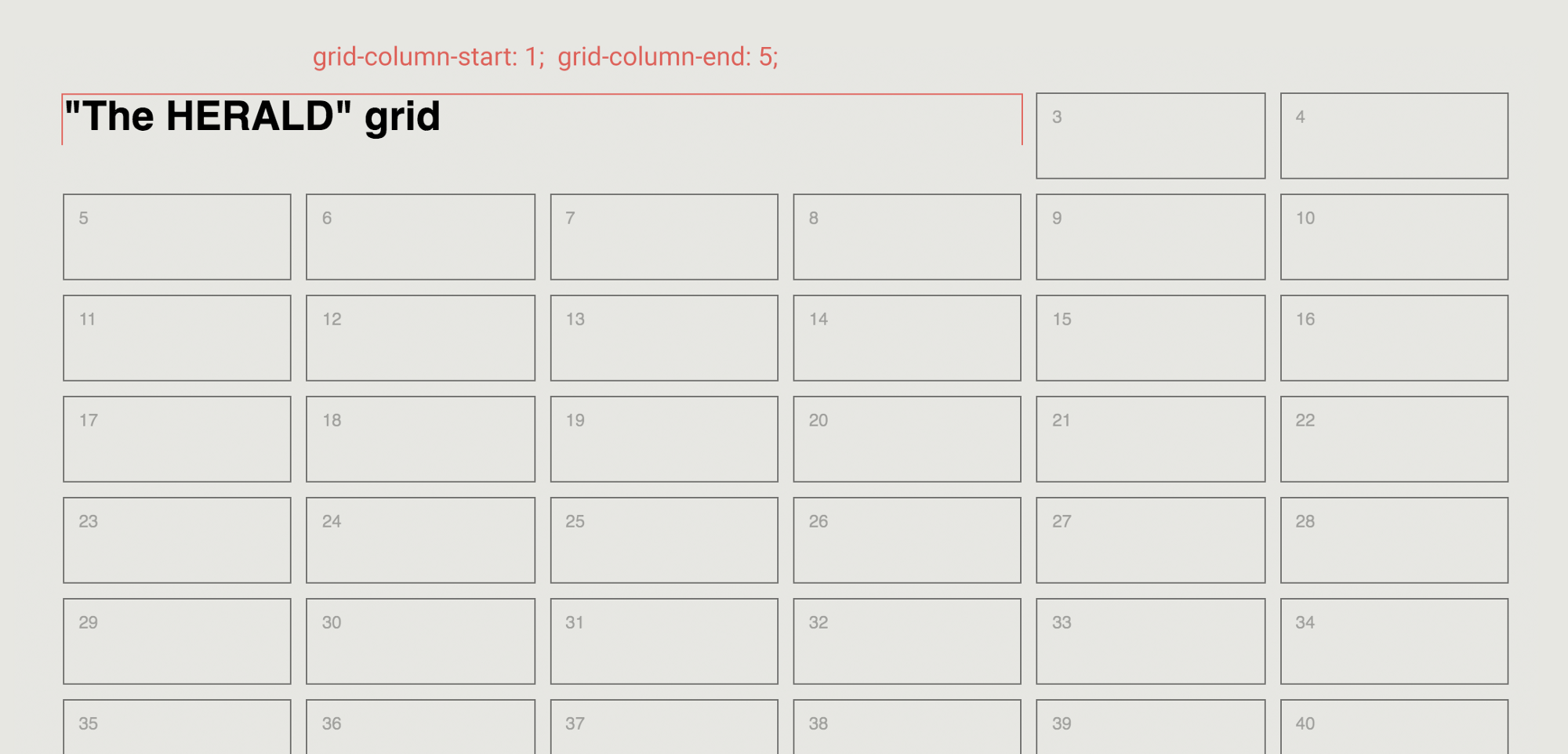 Learning Css Grid Layout With The Swiss Noteworthy The Journal Blog