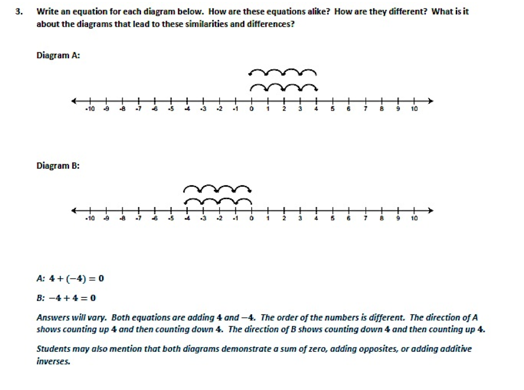 Worksheet Adding Using A Number Line great minds in lesson 2 students use the number line to model addition of integers notice how are guided step by through process example 1