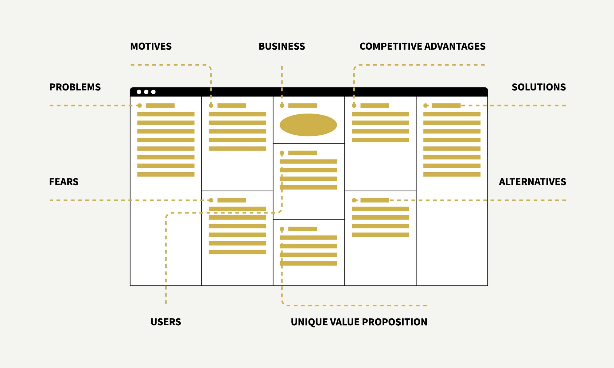 Business Model Canvas A Simple Tool For Designing