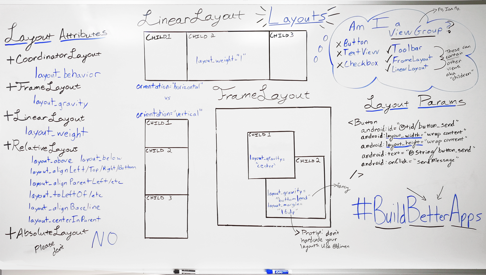 Layouts, Attributes, and you