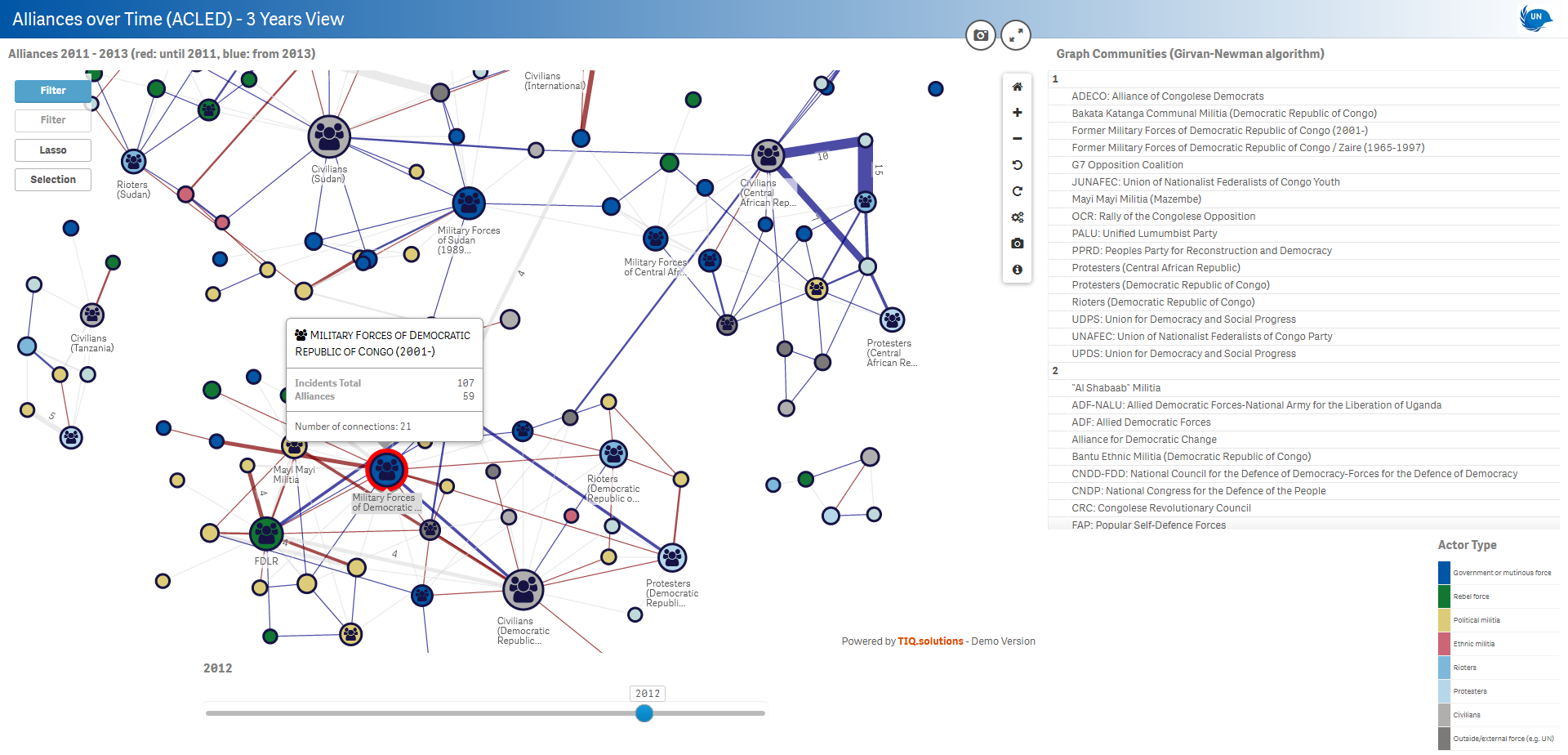 Helping the un explore predict conflicts qlik branch actor alliances over time within three years in one network diagram using edge color coding ccuart Choice Image