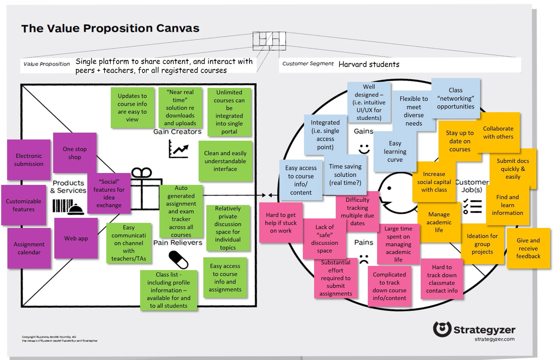 how to create a value proposition statement
