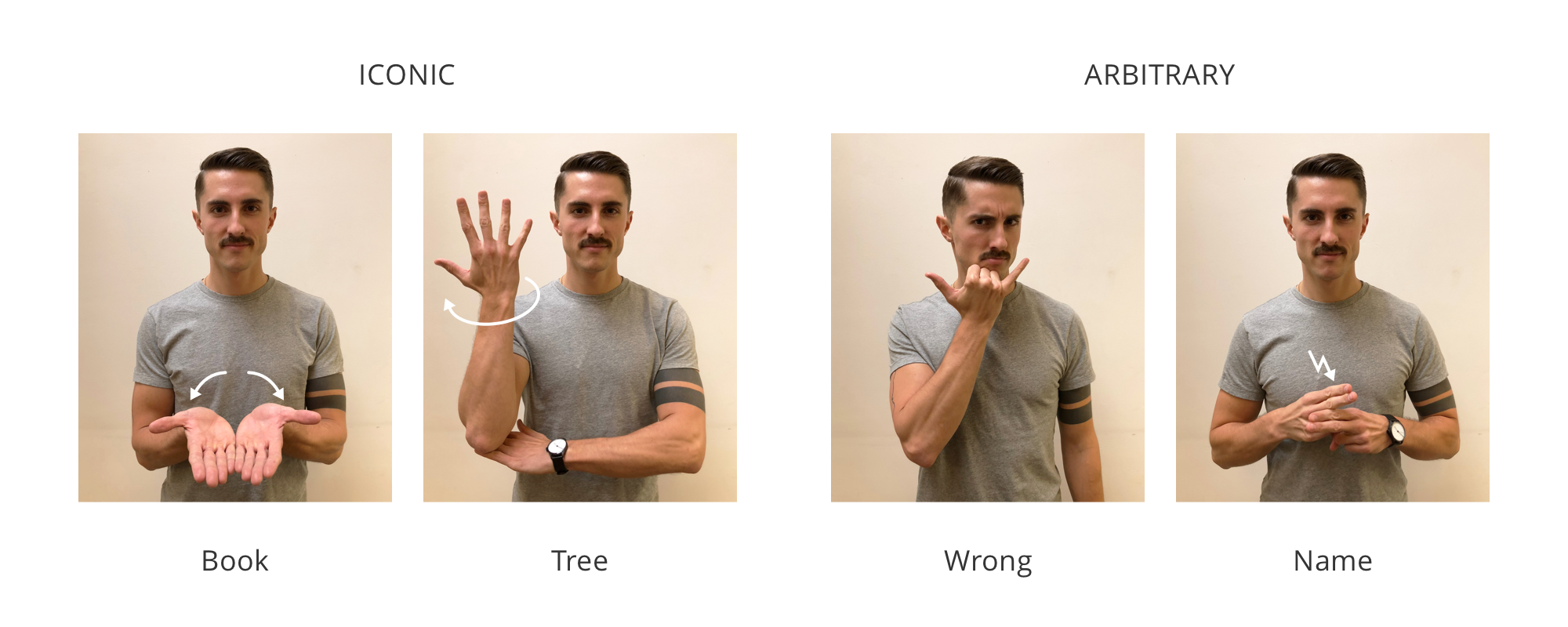 The Iconography Of American Sign Language Ux Collective