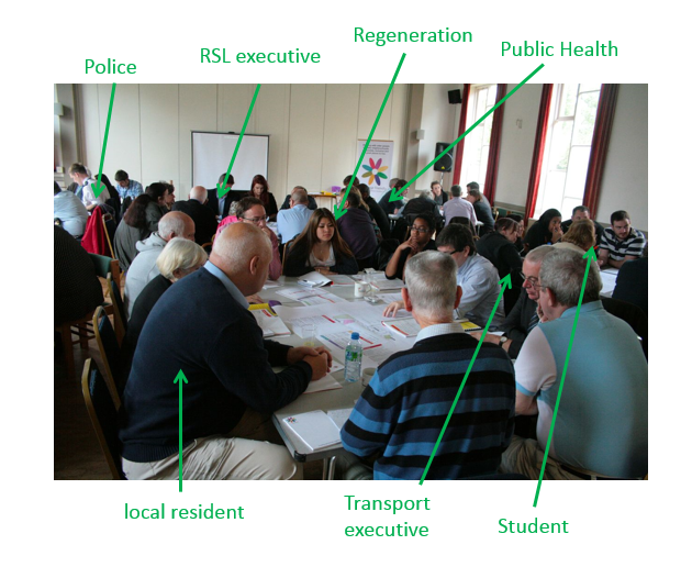1. A photo of a neighbourhood partnership in action. 2. A snapshot of a board meeting in Hulme