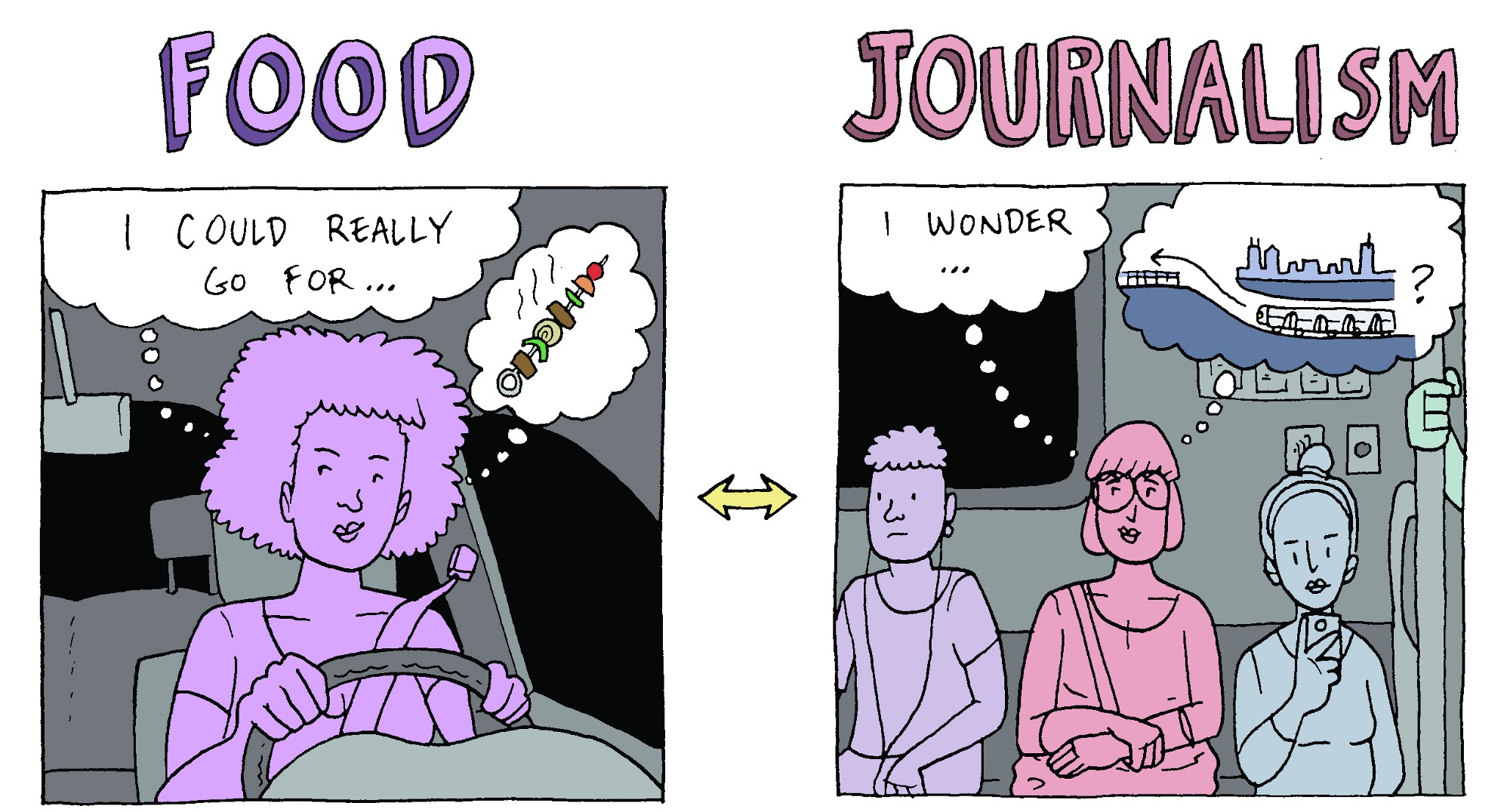 Which is why we made a comic instead, comparing food to journalism to  render these big ideas bite-sized and easier to swallow. Meet you on the  other side to ...