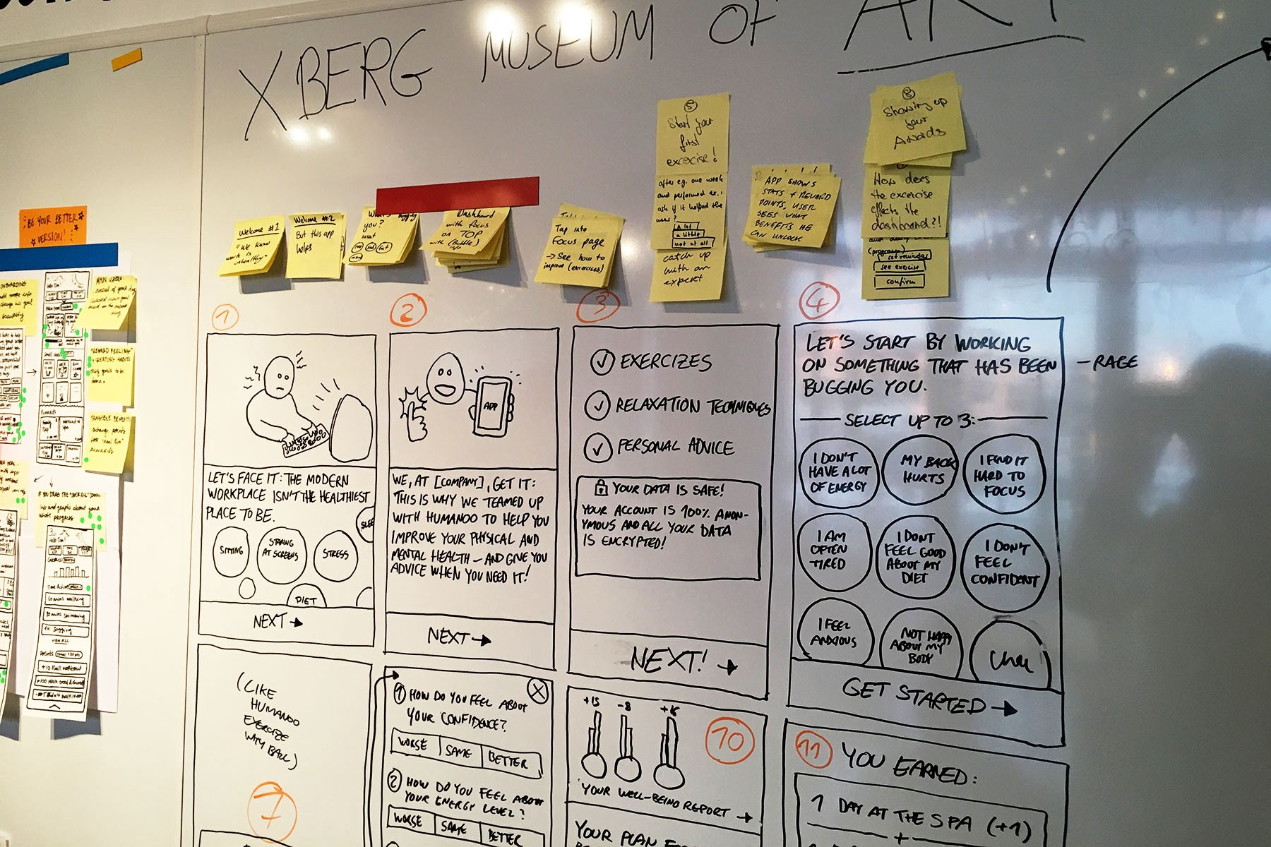 A Typical Example Of Storyboard You Can Already See The Result Our Little Hack On Sticky Notes Above It