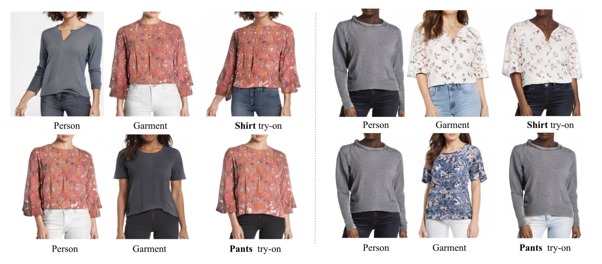StyleGAN-Based VOGUE Is a SOTA AI-Powered Fitting Room