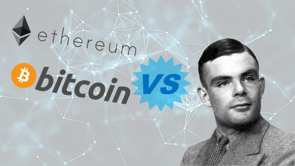 image from Turing vs Blockchain