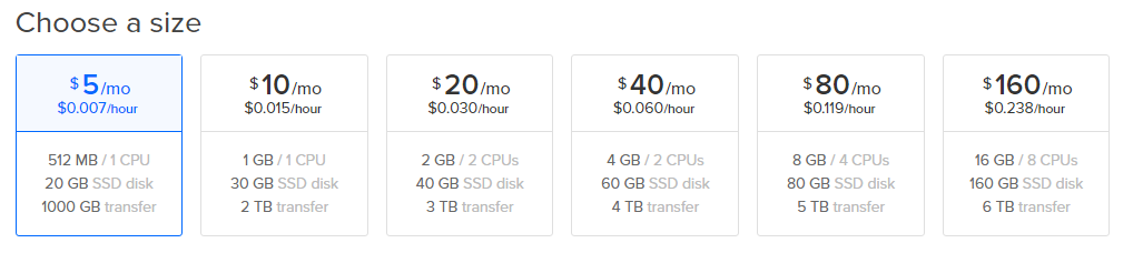 Droplet pricing by storage size