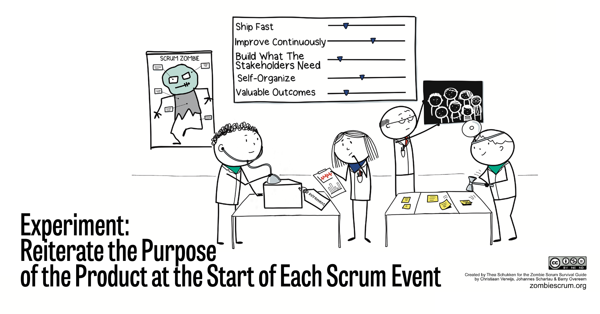 Experiment: Reiterate the Purpose of the Product at the Start of Each Scrum Event