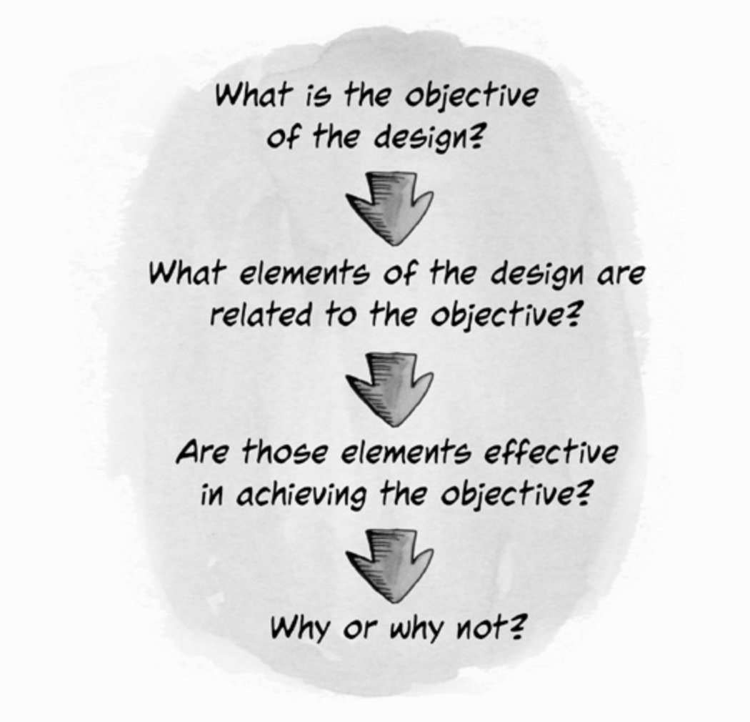 From: Discussing Design
