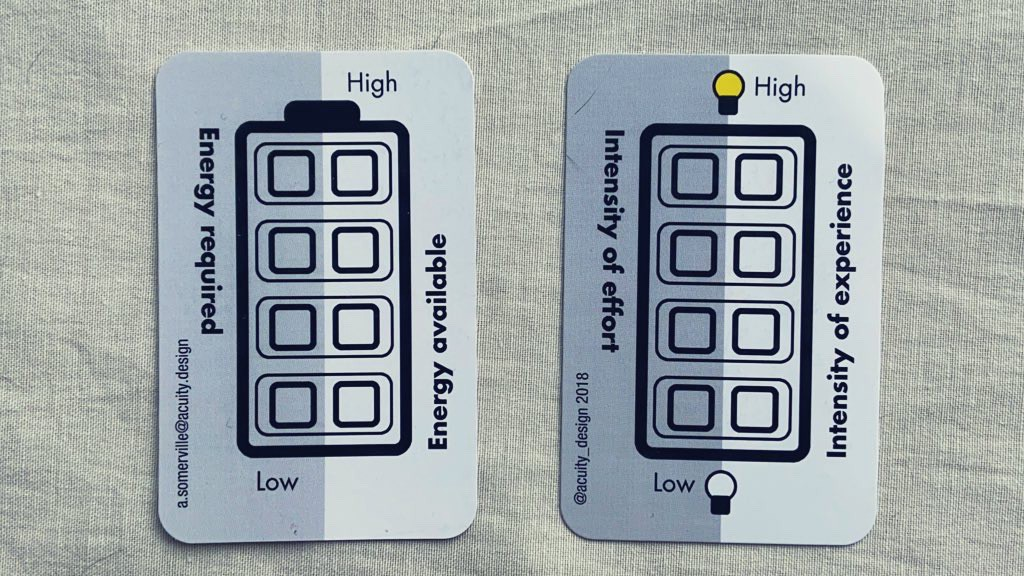 The confort and capacity cards from first image again