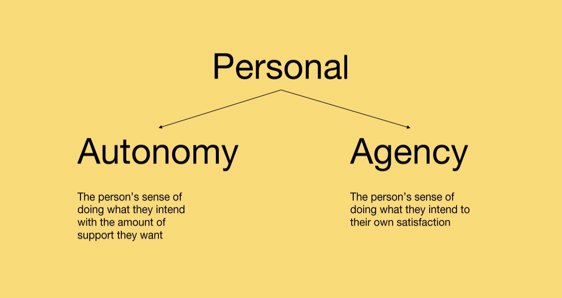 Slide describing autonomy (doing what you want with amount of support you want) and agency (doing what you want)