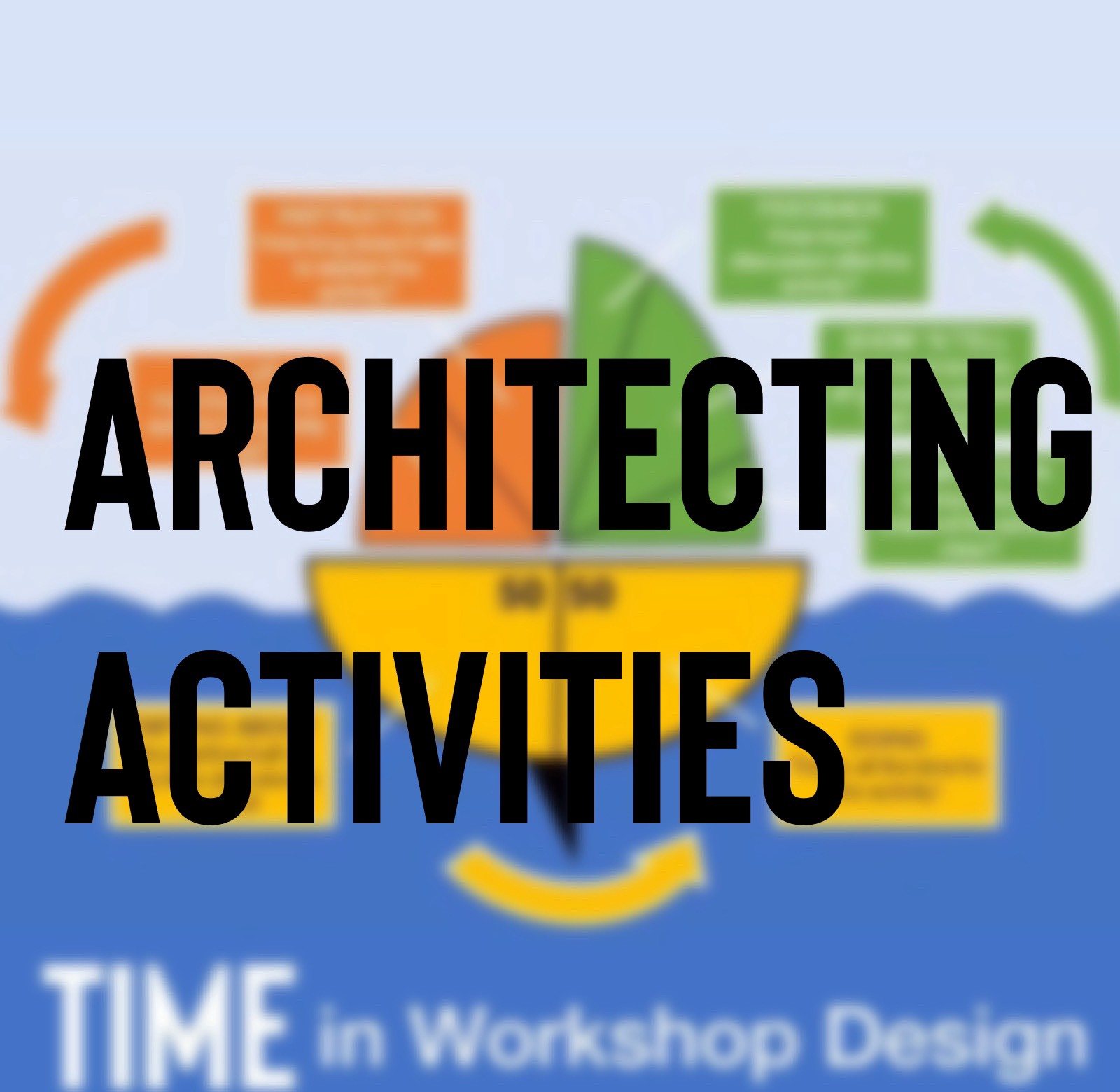 Architecting Activities—image of tool for planing time allocation in workshop activities