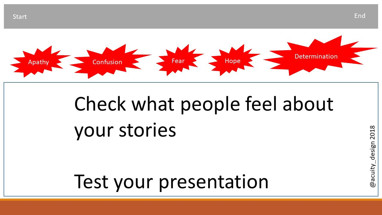 Test your talk - see how people feel