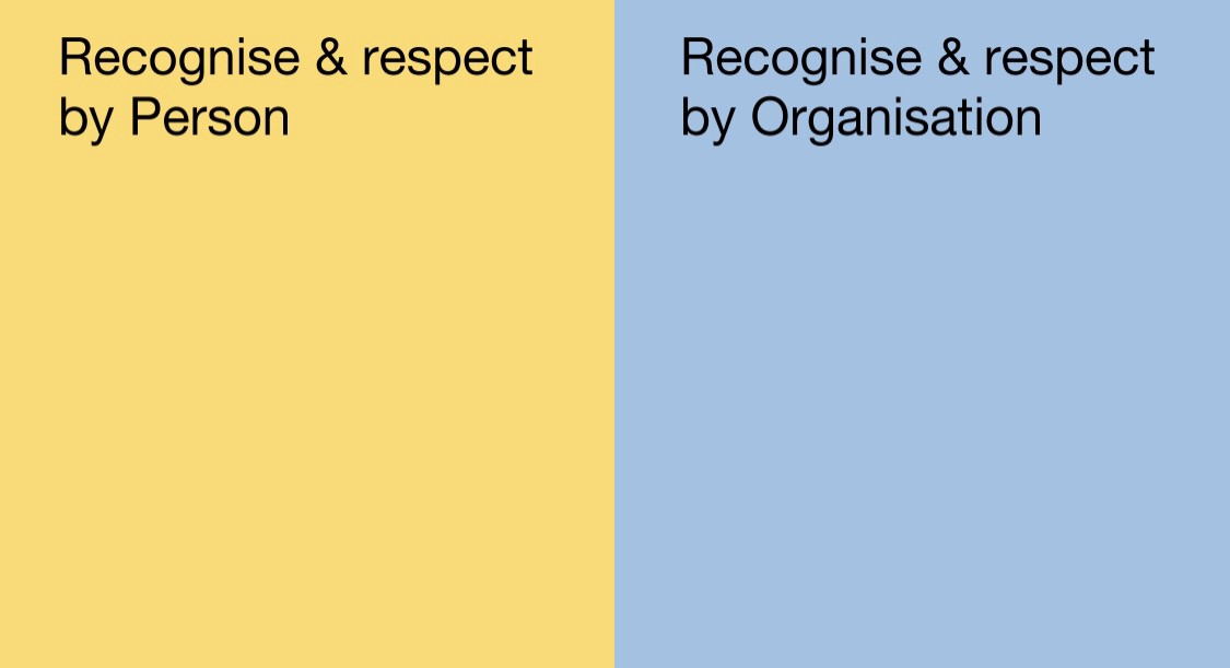 2 column slide  splitting discussion between personal and organisational issues—blank for workshop use