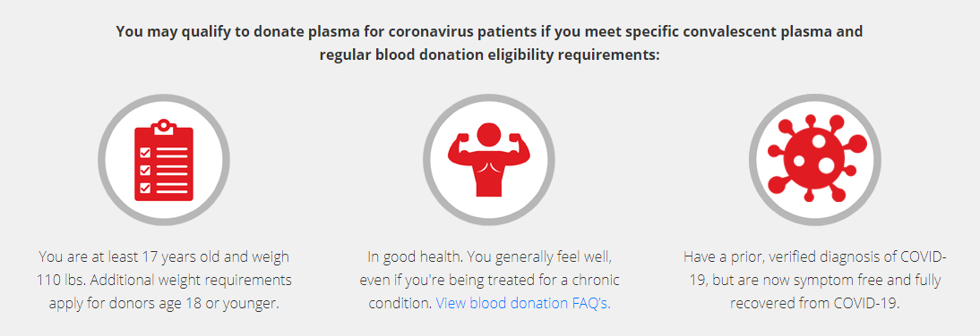 Requirements to donate plasma for coronavirus patients (via American Red Cross)