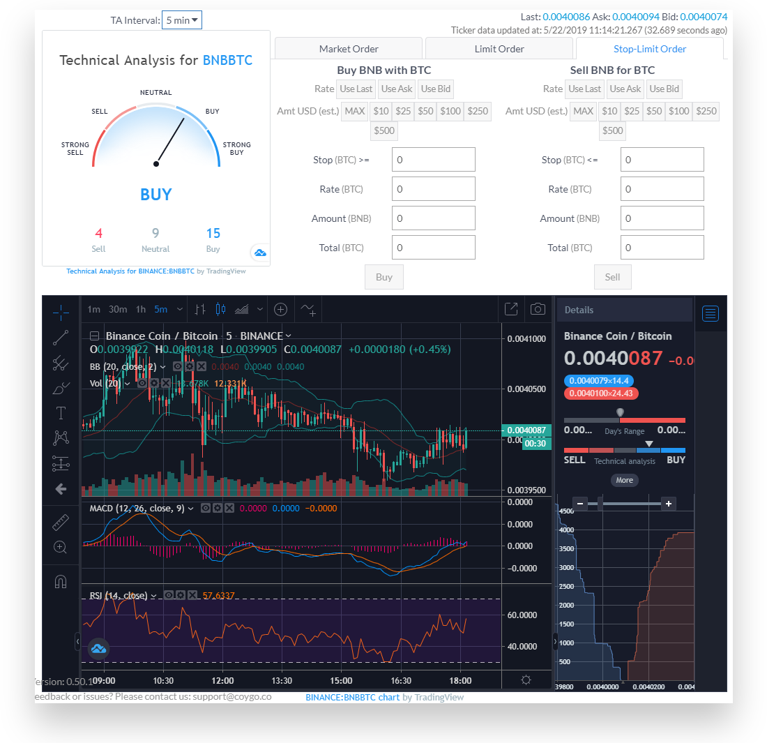 Bollinger Bands indicator on price chart in Coygo