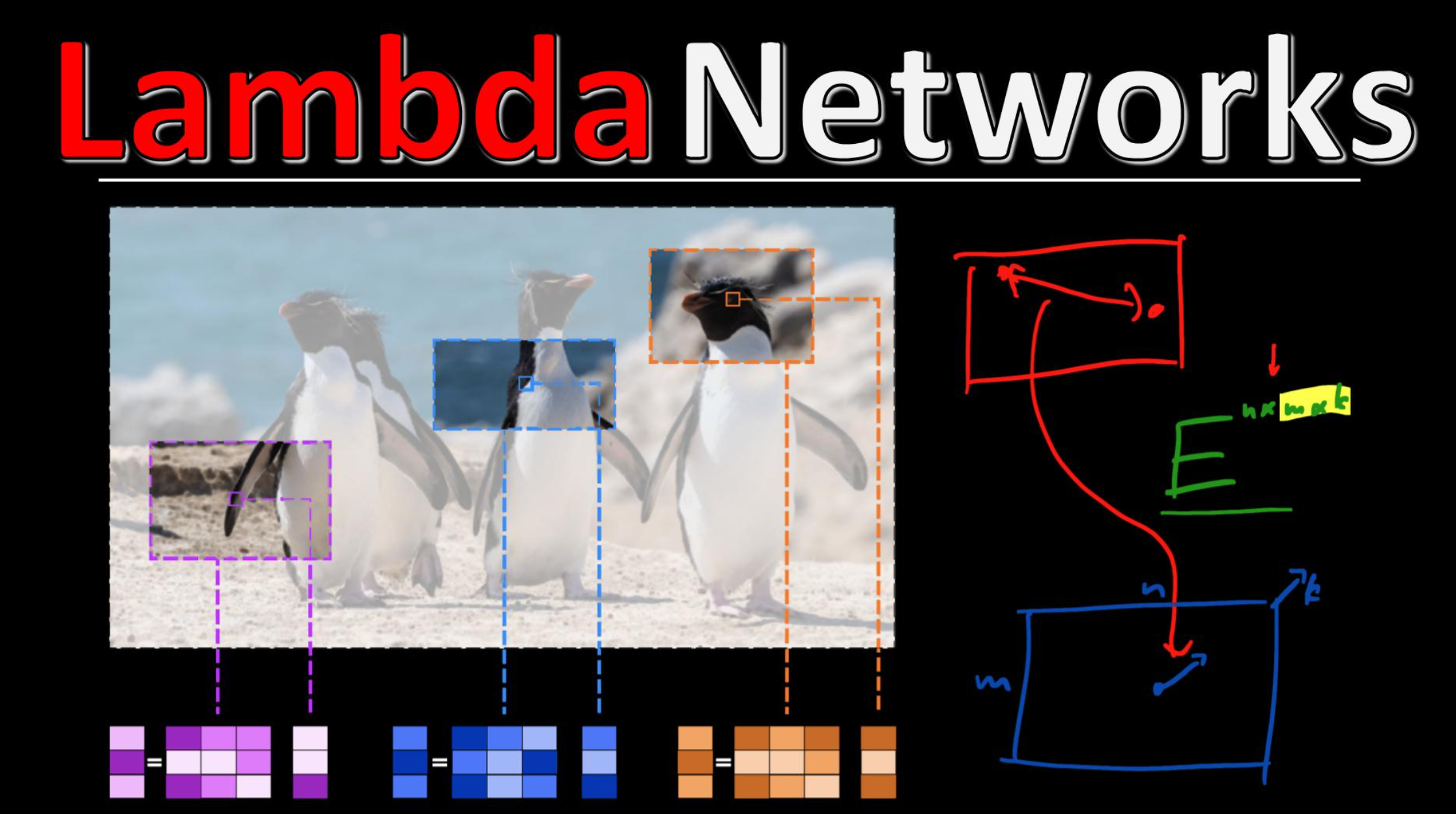 ICLR 2021 Submission | 'Lambda Networks' Achieve SOTA Accuracy, Save Massive Memory